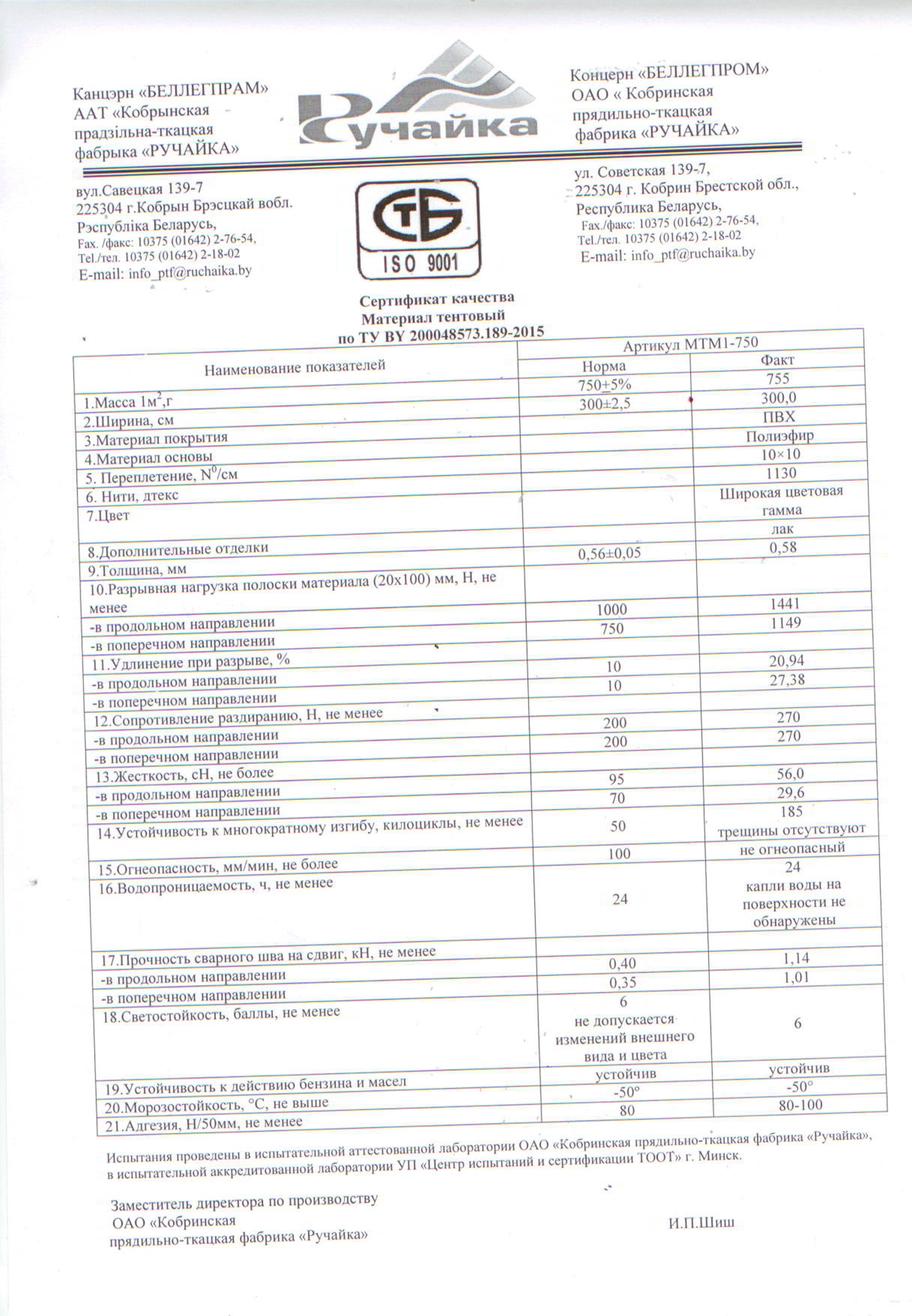Сертификат МТМ1-750