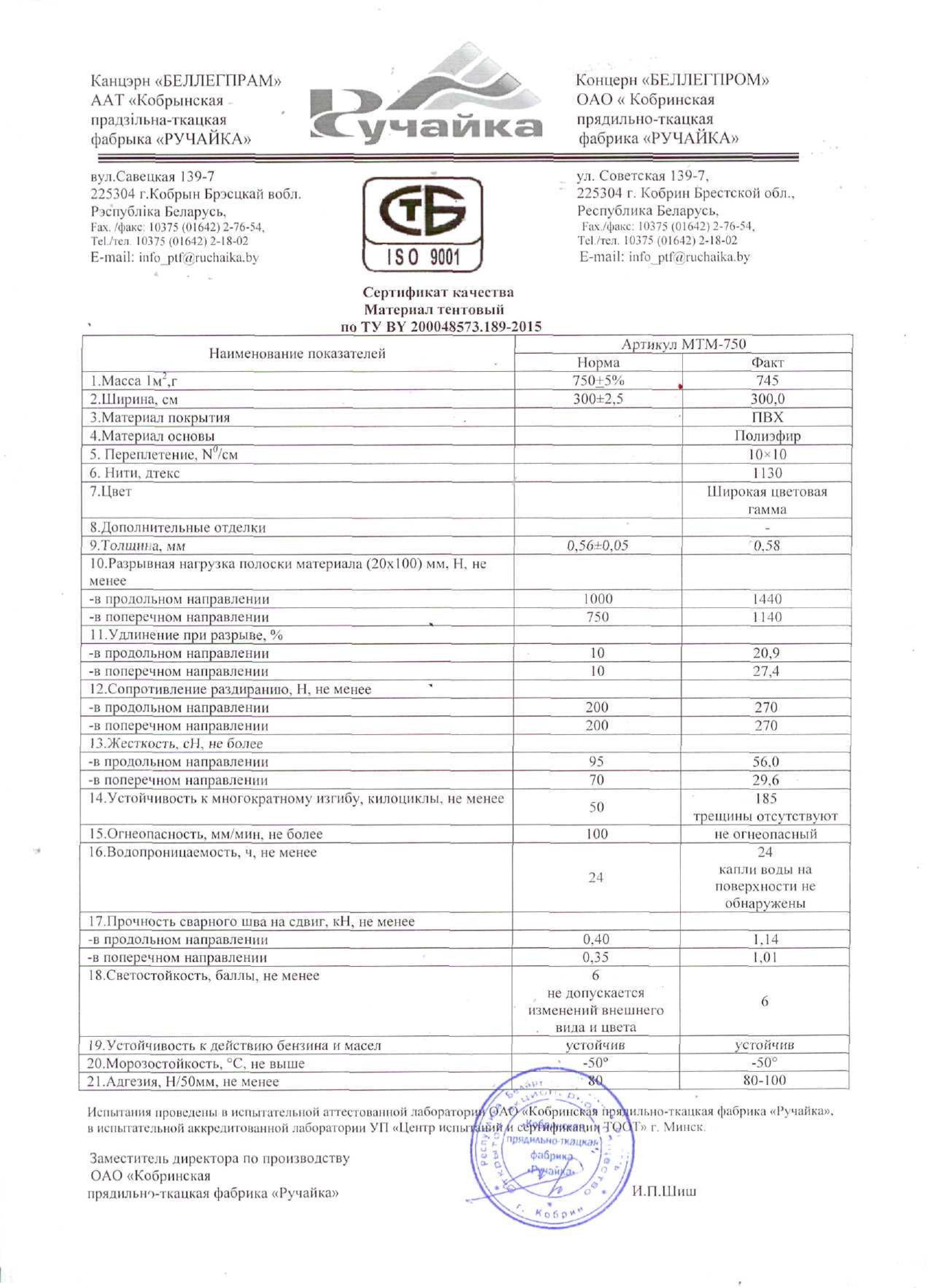 Сертификат МТМ 750